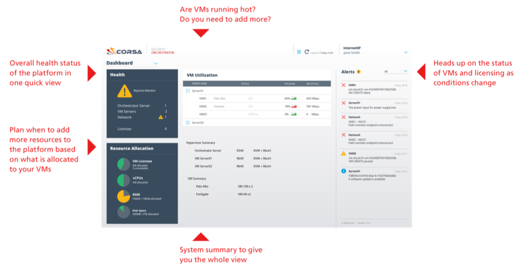 Corsa Security Orchestrator dashboard for automating FWaaS